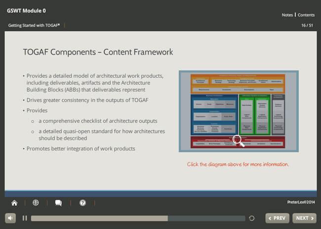 Implementation: TOGAF® 9 Screenshot 5
