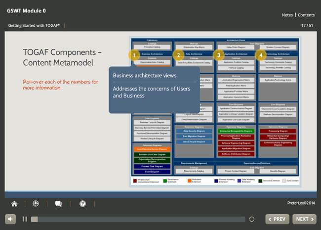 Implementation: TOGAF® 9 Screenshot 6