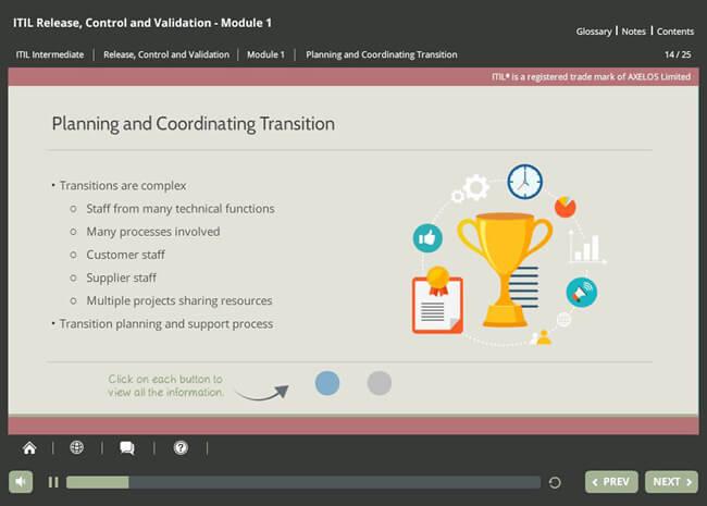 ITIL® Release, Control & Validation (RCV) Screenshot 2