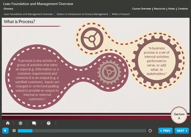 Lean Foundation & Management Overview Screenshot 1