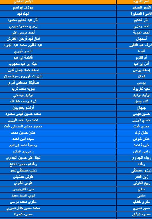أسماء الفنانين الحقيقية 8-26-2015 8-17-52 PM.bmp