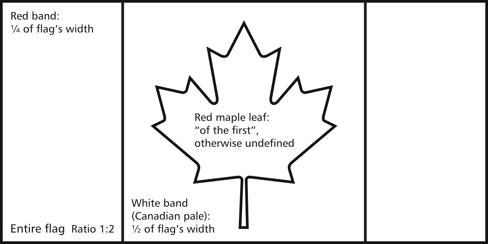 Canada Day Coloring Pages