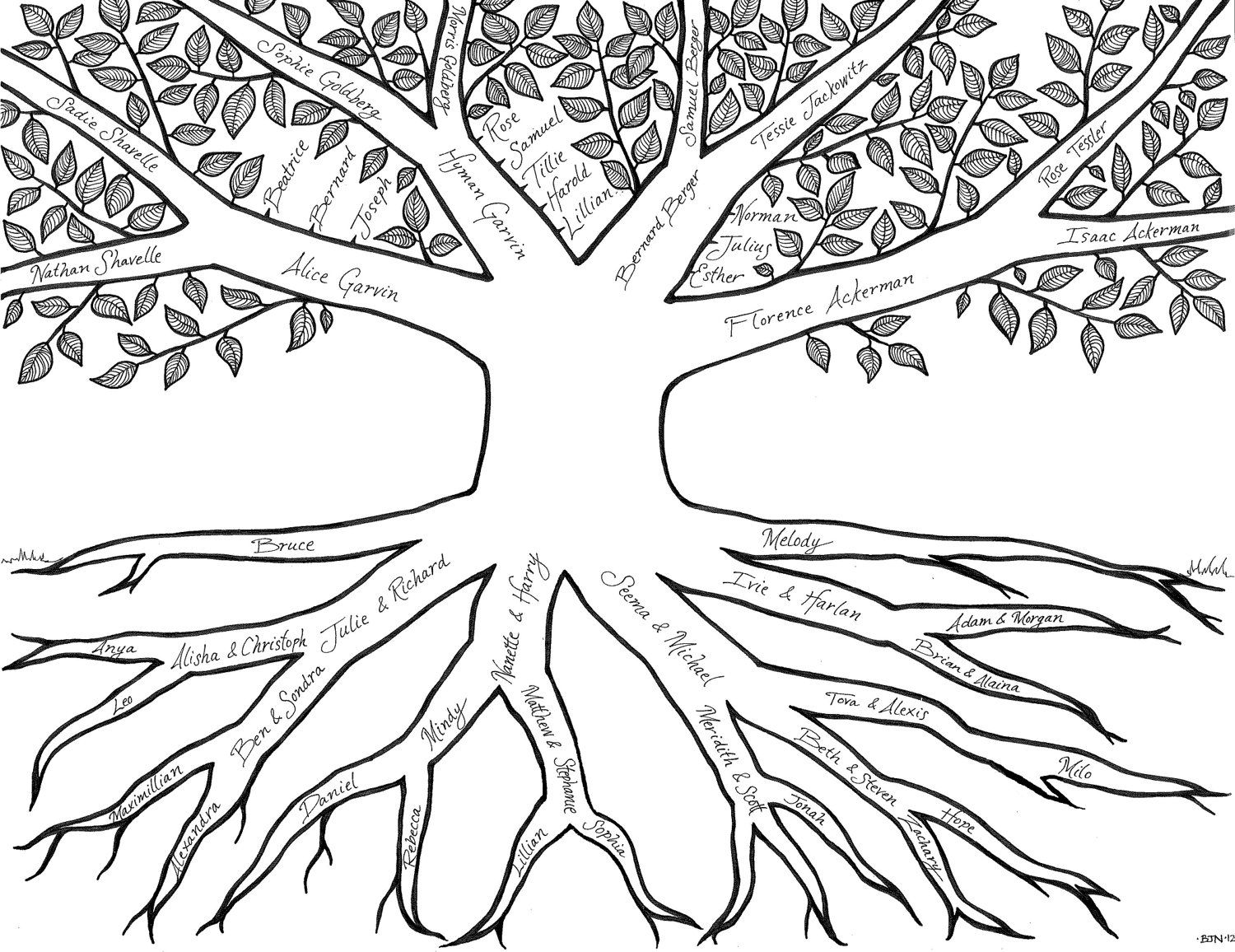 Family Tree Coloring Page