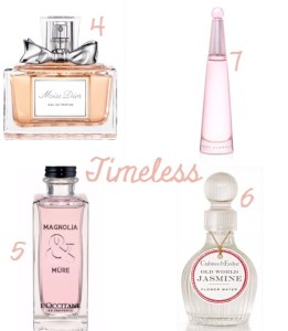 Timeless Fragrances