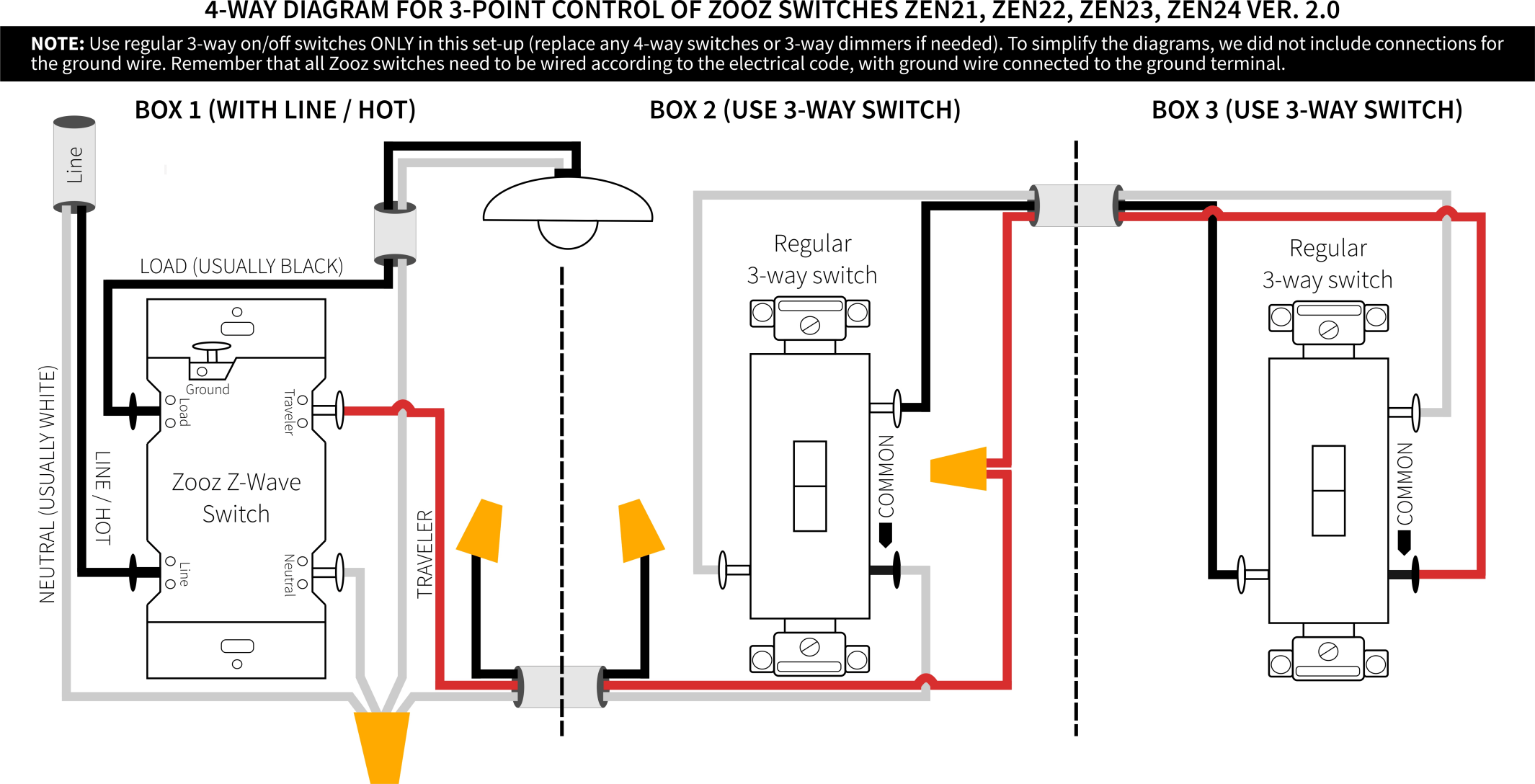 Lift Wiring Diagram For Free Download Wiring Diagram Schematic