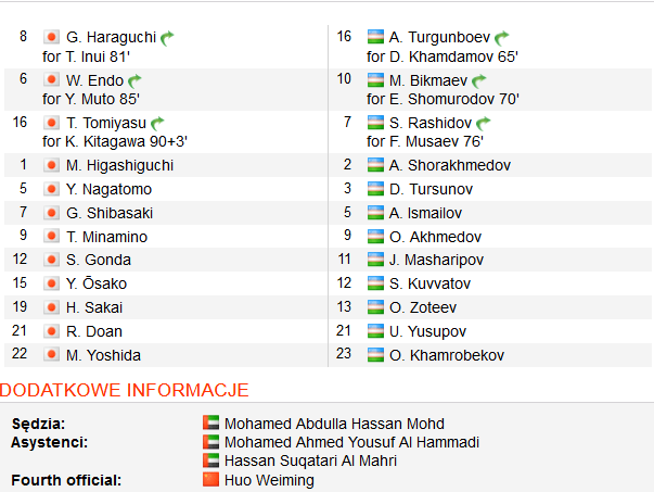 japonia - uzbekistan 2