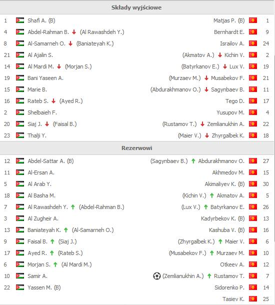 jordania - kirgistan 2