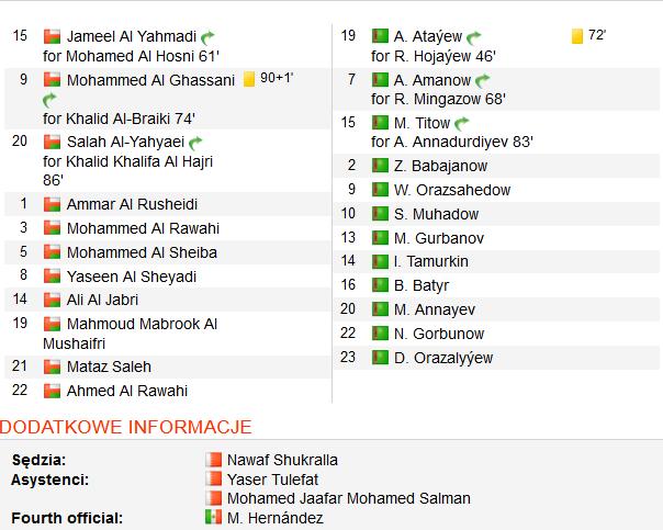 oman - turkmenistan 2
