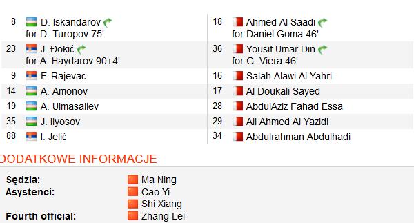 Lokomotiw - Al-Rayyan 2
