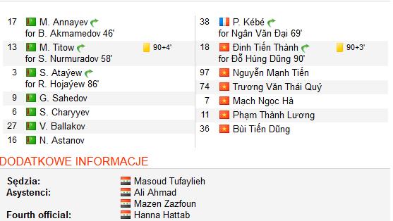 Altyn Asyr - Hanoi 2