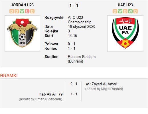 Jordan vs UAE U23