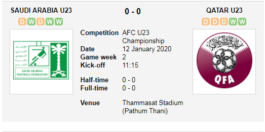 Qatar vs Saud Arabia.png