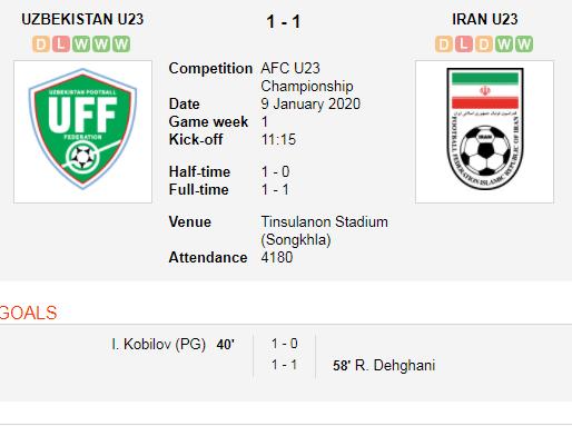 Uzbekistan vs Iran.png