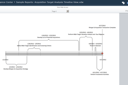 acquisition timeline template vertical timeline template fustar