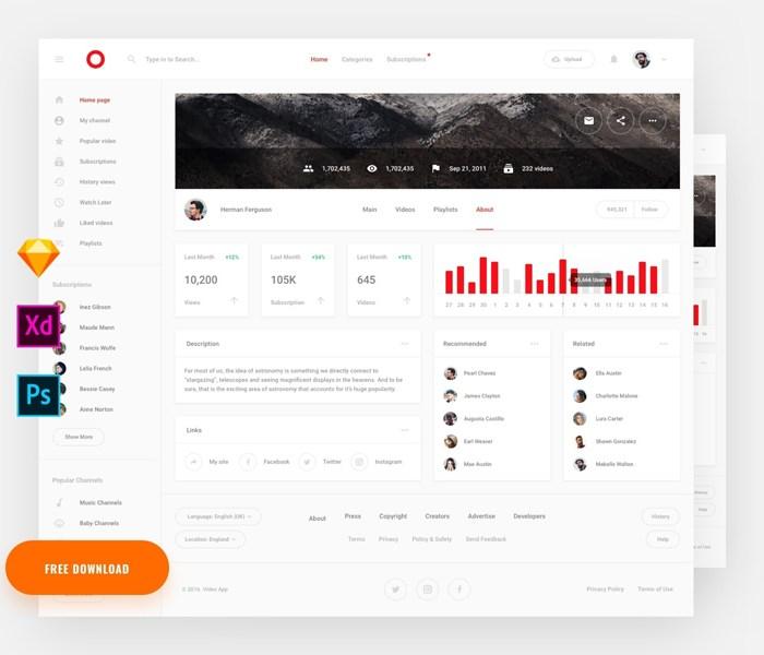 Adobe XD: Video Stat Dashboard