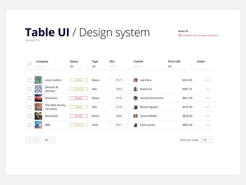 Table UI – Figma Freebie