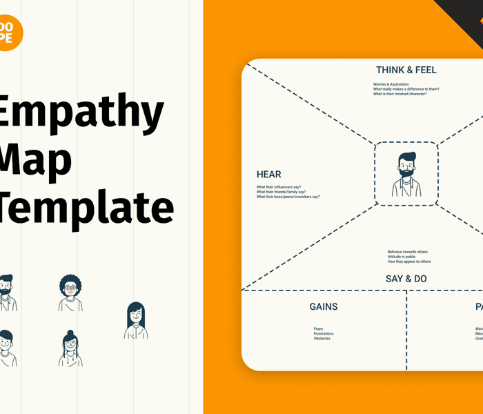 Empathy Map Template for Sketch