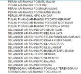 senarai cawangan POS ArRahnu_003