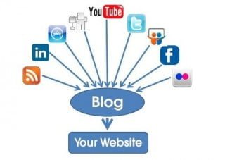 Learn how to blog to generate leads!
