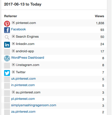 Why You Need to Be On Pinterest for Exposure and SEO