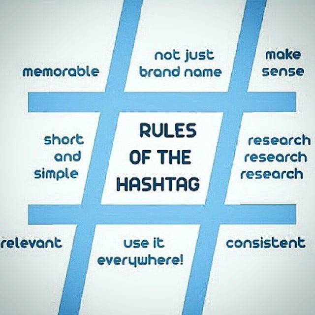 Hashtags: A Quick Guide – Delicious Buzz