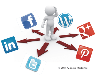 Social Media Confusion happens when you don't have a strategic plan