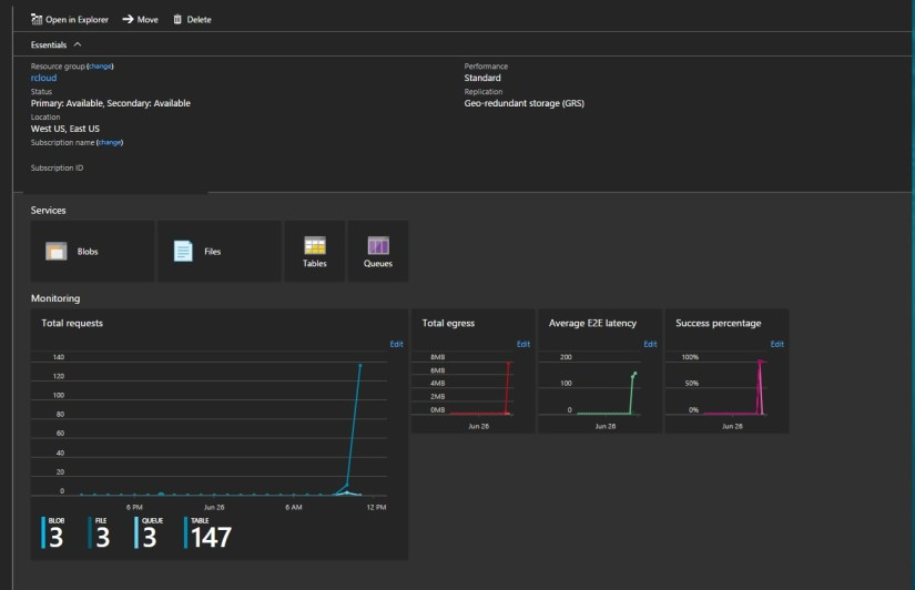 Azure storage oveview