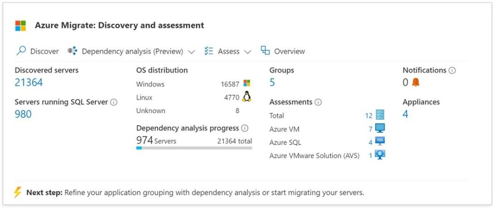 Azure Migrate discovery and assessment