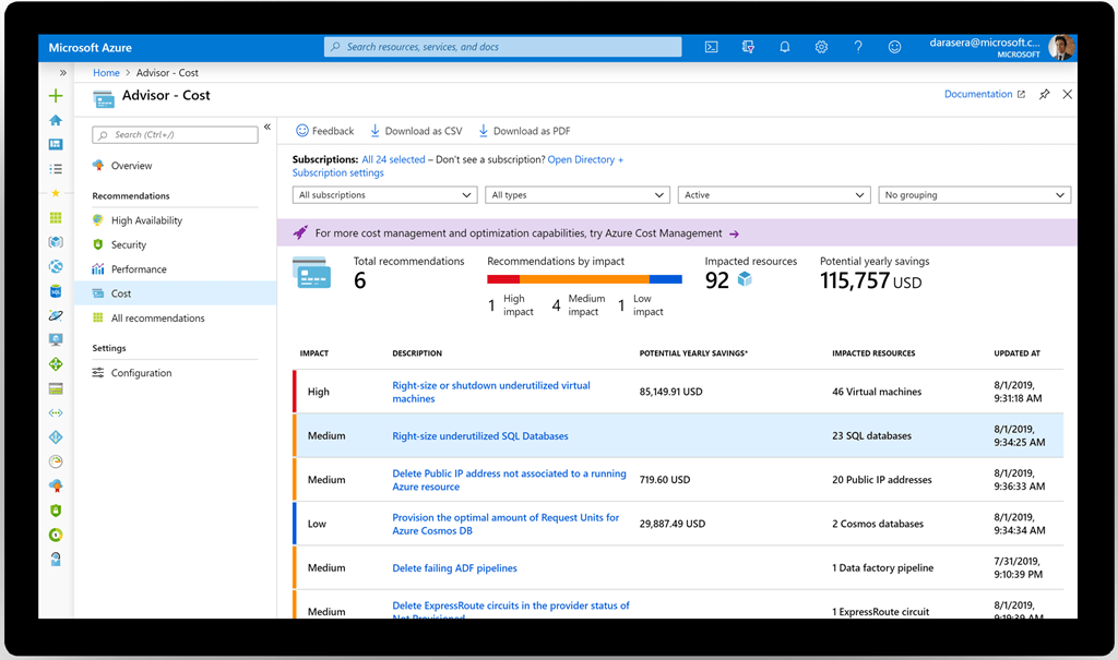 An image showing the Azure Advisor cost page.