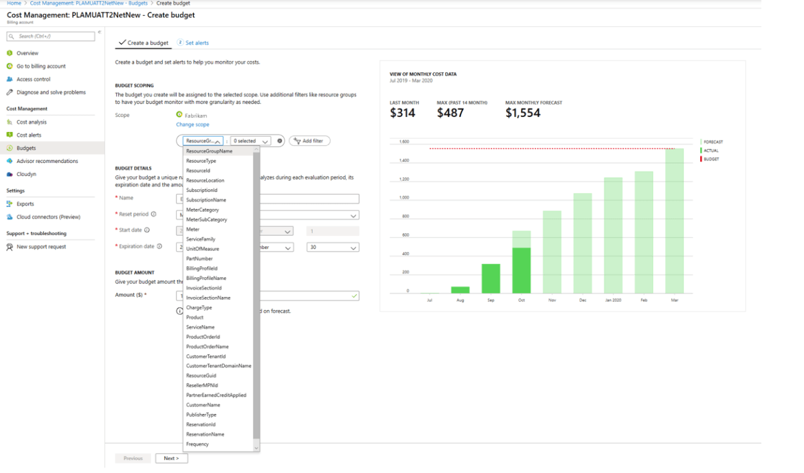 An image showing how you can set up budgets and alerts.