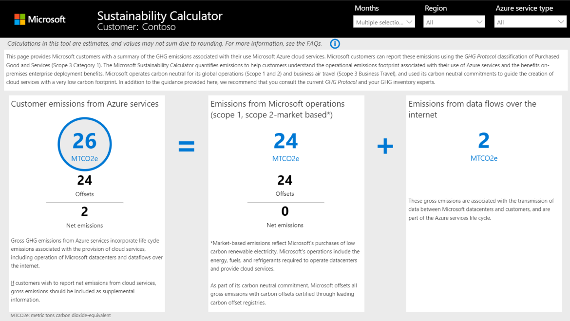 Microsoft Sustainability Calculator - Reporting