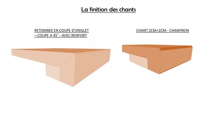 CHANT PLAN DE TRAVAIL GRANIT QUARTZ DEKTON (3)