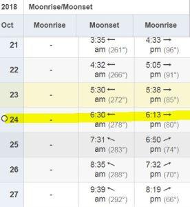 Screen shot of moonset/moonrise table
