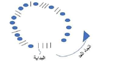 صورة ولد رازگه في قصيدة : أثار الهوى سجع الحمام المغرد