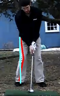 Chris golft set up right leg internally rotated with 2 lines