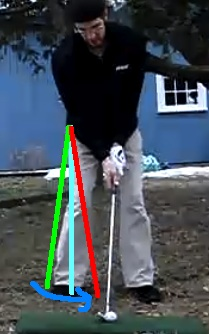 Chris golft set up right leg internally rotated with all lines