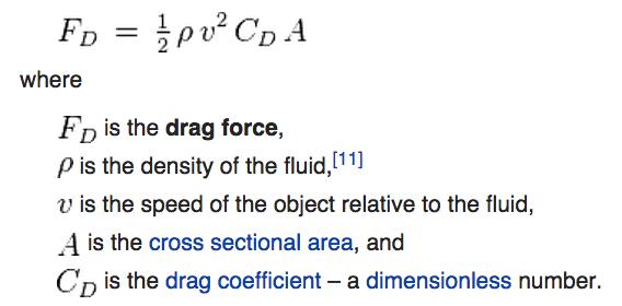 Drag Equation