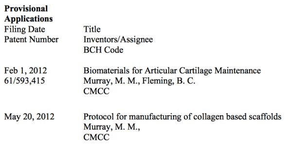 Martha Murray patents ACL 3