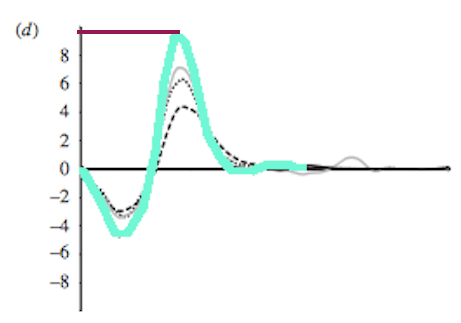 contribution-of-ankle-joint-running-walking-graph-with-highlight-close-up