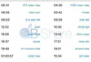 Photo of אפסטור: אפליקציית Hebrew Calendar – הלוח העברי כעת בגרסה חדשה (6.6)