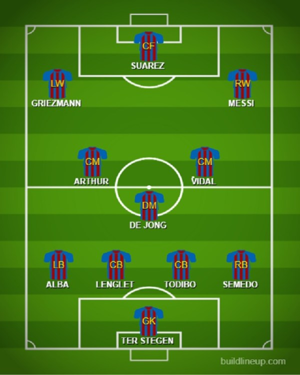 How Barcelona could line up against Eibar