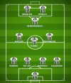 How Juventus could line up against Lazio