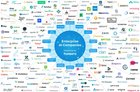 From your point of view, what will be the most promising AI company in 2019-2020? Source: https://www.topbots.com/essential-landscape-overview-enterprise-artificial-intelligence/amp/
