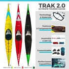 ENDS TODAY: Win a TRAK 2.0 Kayak worth $3,599 {US}(9/26/18)