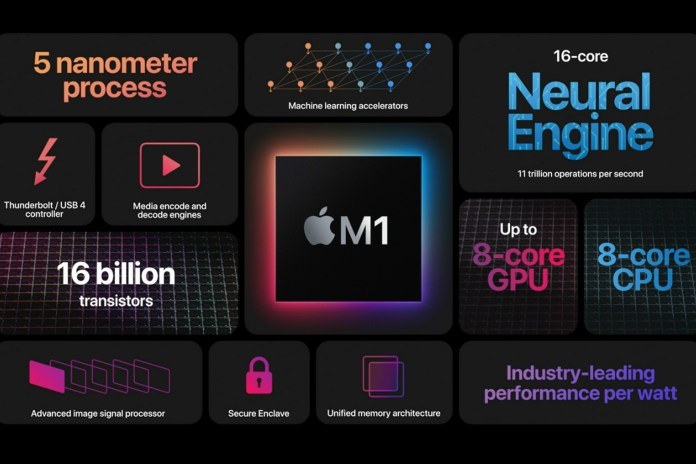 M1 chip features