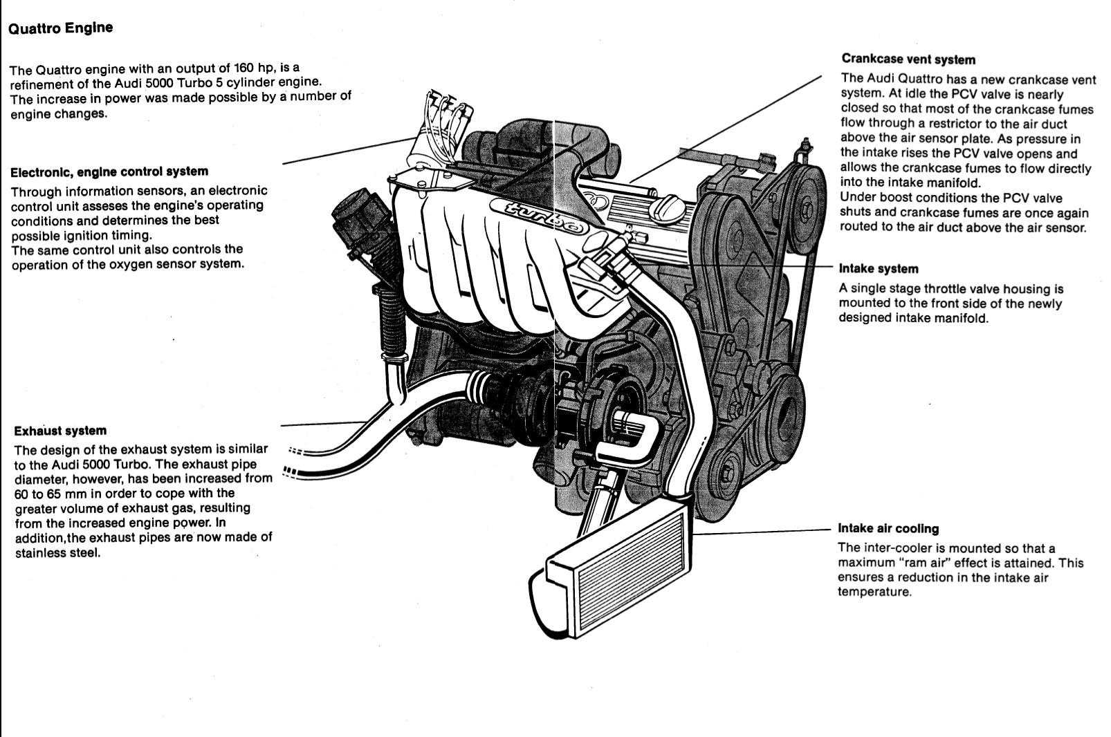 Audi B2 Resource