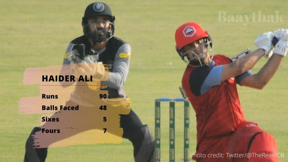 Haider Ali Shines as Northern trounce KP in National T20 Cup Opener