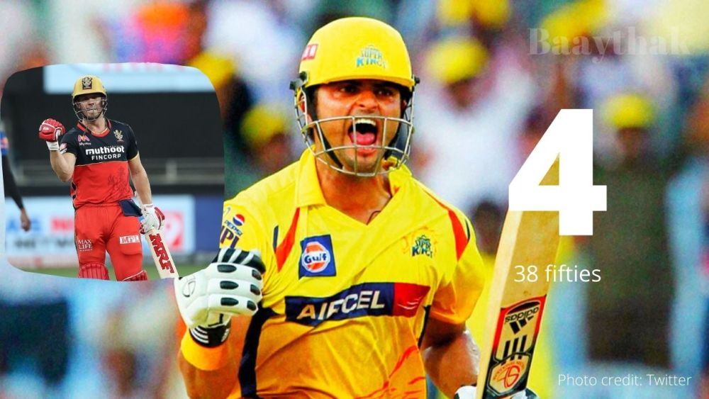 Raina and de VIlliers - Most fifties in IPL
