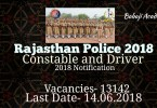 Rajasthan Police Bharti News 2018