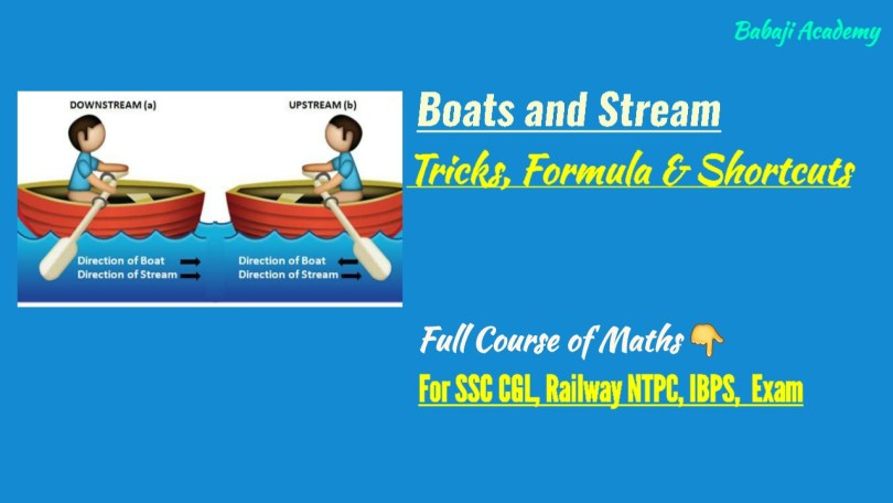 Boats and Streams Formula and Questions